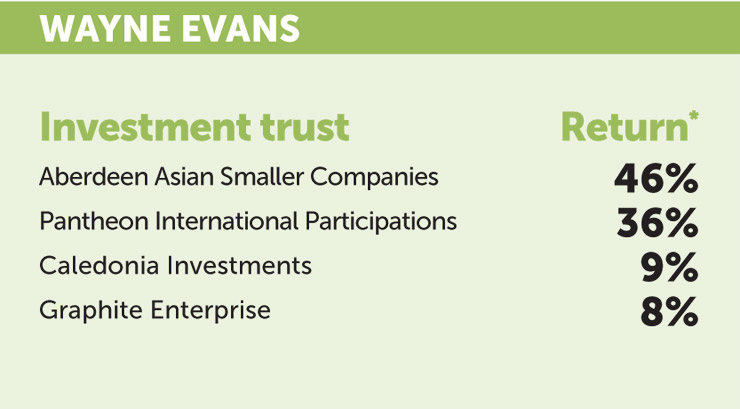 enterprise trust and investment company